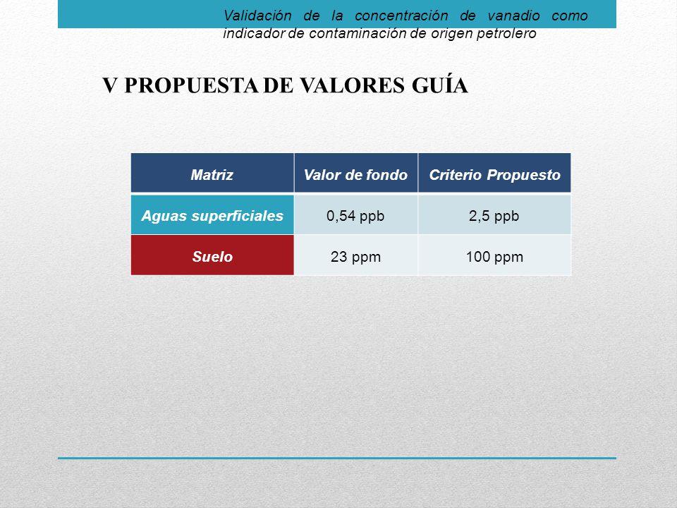 V PROPUESTA DE VALORES GUÍA