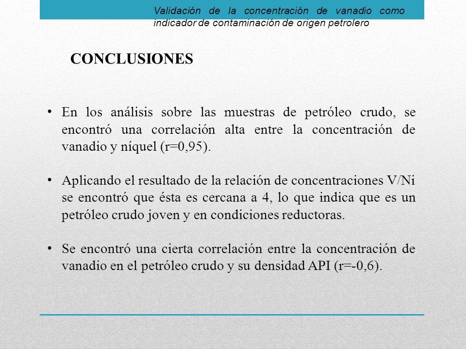 Validación de la concentración de vanadio como indicador de contaminación de origen petrolero