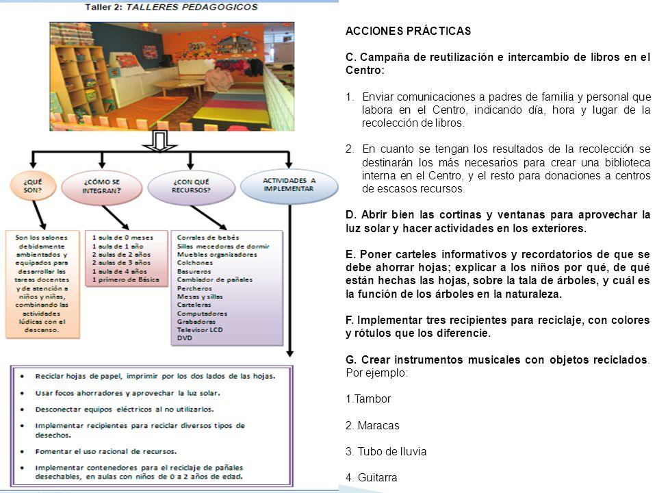 ACCIONES PRÁCTICAS C. Campaña de reutilización e intercambio de libros en el Centro:
