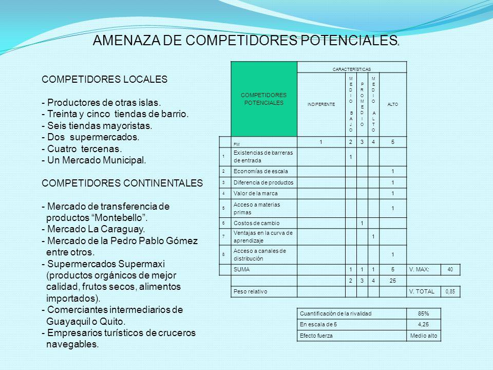 AMENAZA DE COMPETIDORES POTENCIALES4