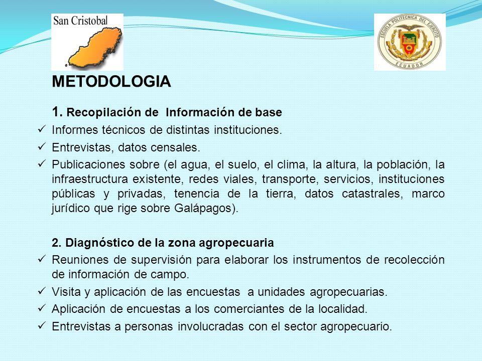 1. Recopilación de Información de base