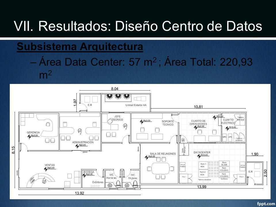 VII. Resultados: Diseño Centro de Datos