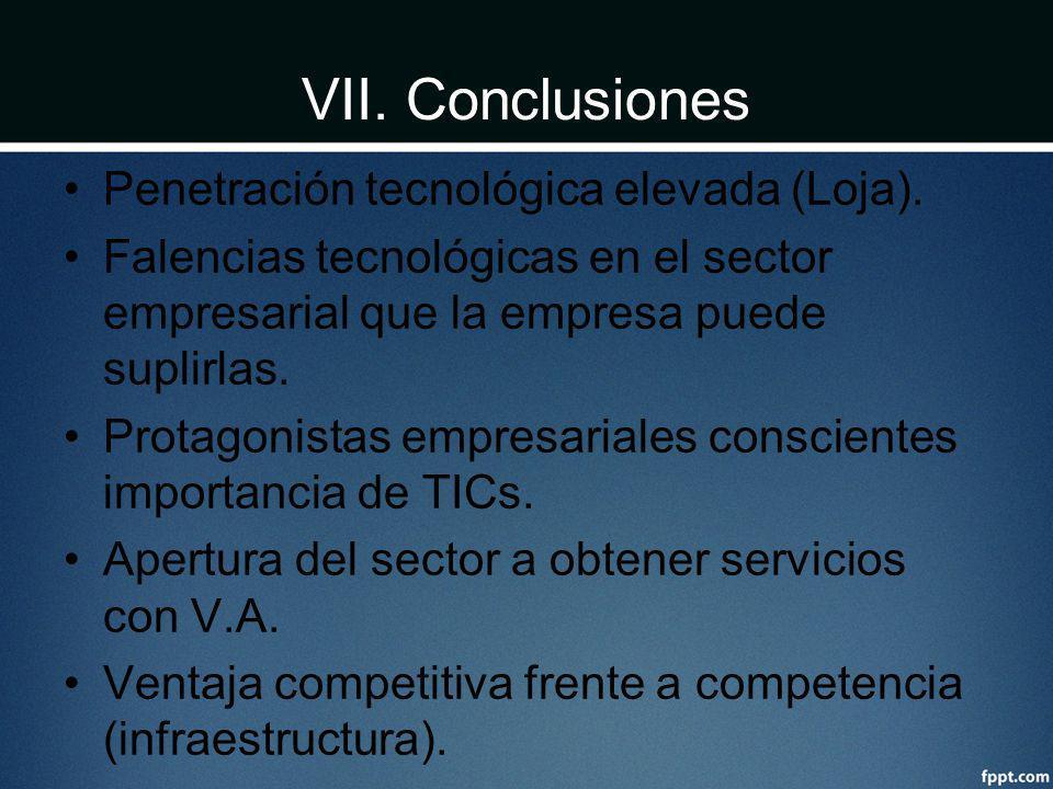 VII. Conclusiones Penetración tecnológica elevada (Loja).