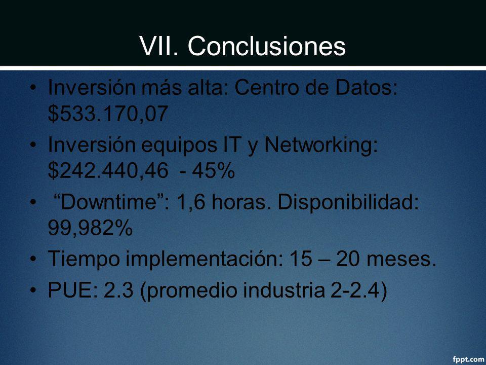 VII. Conclusiones Inversión más alta: Centro de Datos: $533.170,07