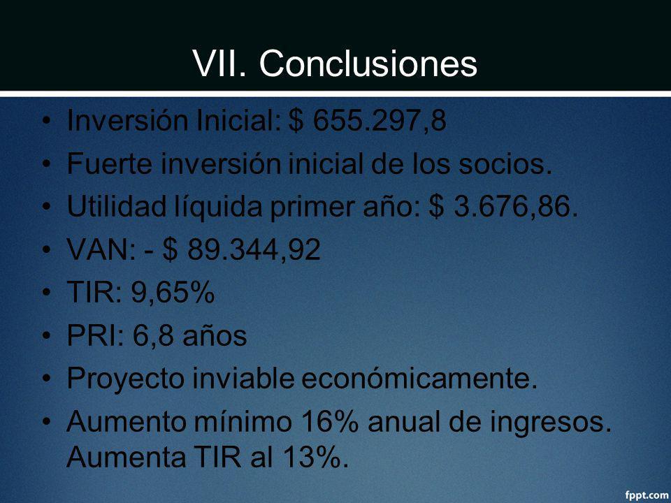VII. Conclusiones Inversión Inicial: $ 655.297,8
