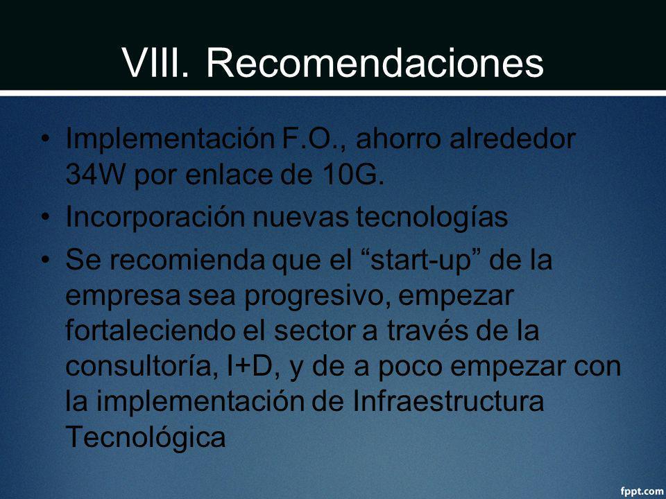 VIII. Recomendaciones Implementación F.O., ahorro alrededor 34W por enlace de 10G. Incorporación nuevas tecnologías.