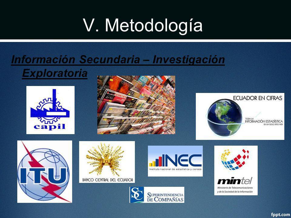V. Metodología Información Secundaria – Investigación Exploratoria