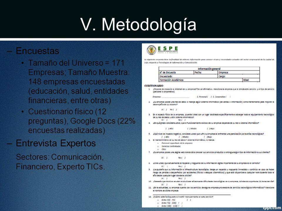 V. Metodología Encuestas Entrevista Expertos