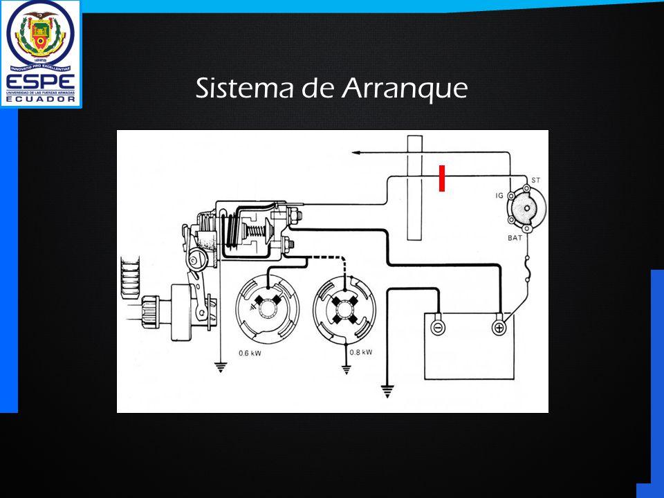 Sistema de Arranque