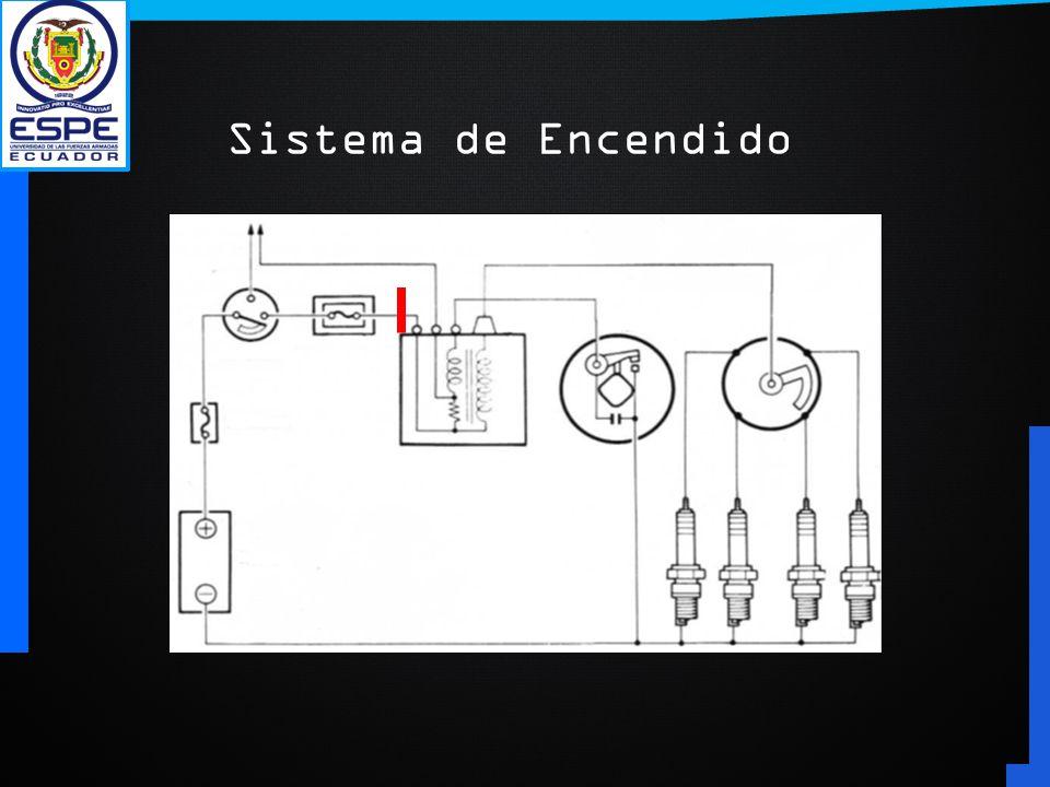 Sistema de Encendido