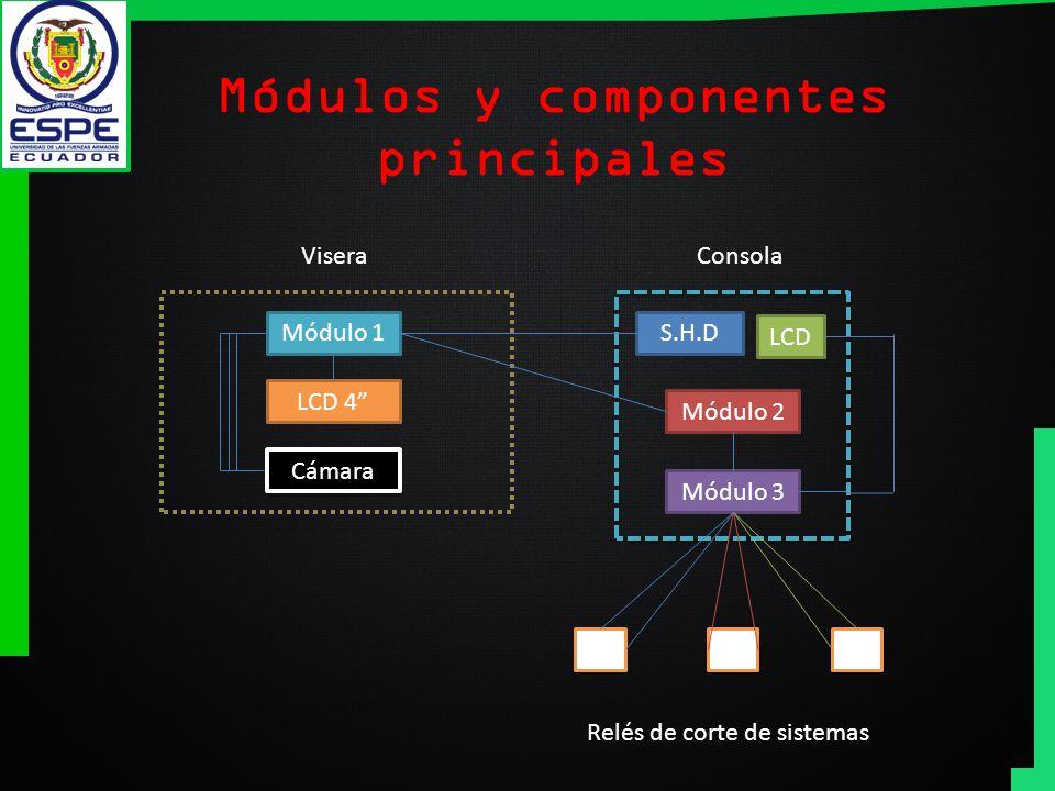 Módulos y componentes principales