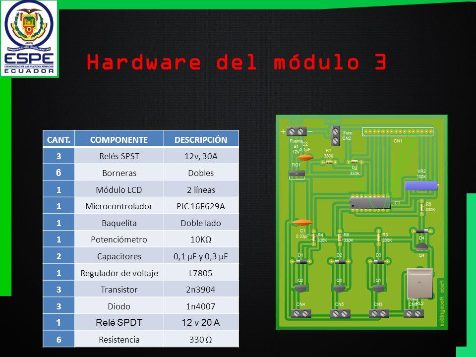 Hardware del módulo 3 CANT. COMPONENTE DESCRIPCIÓN 3 Relés SPST