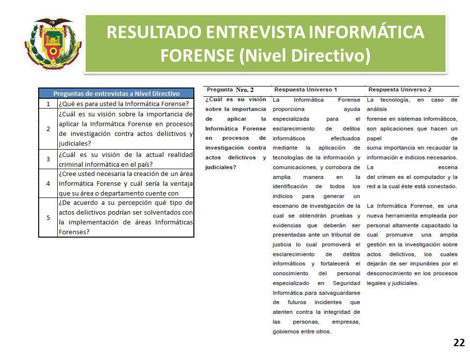 RESULTADO ENTREVISTA INFORMÁTICA FORENSE (Nivel Directivo)