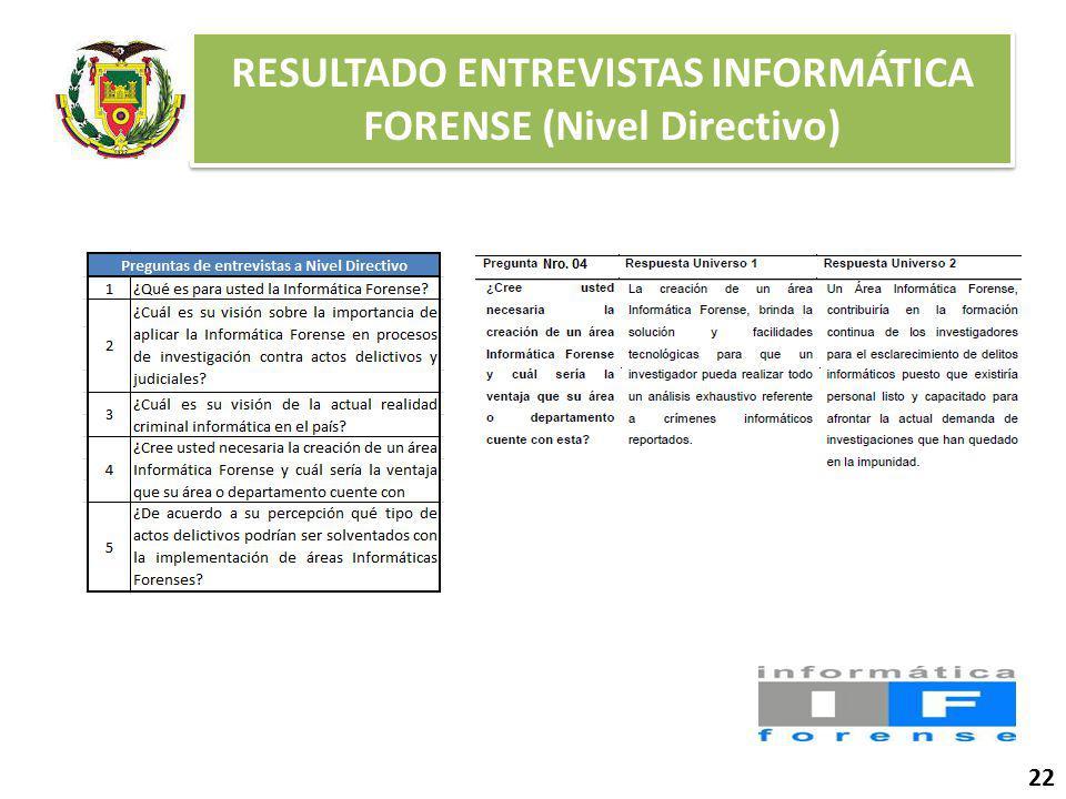 RESULTADO ENTREVISTAS INFORMÁTICA FORENSE (Nivel Directivo)