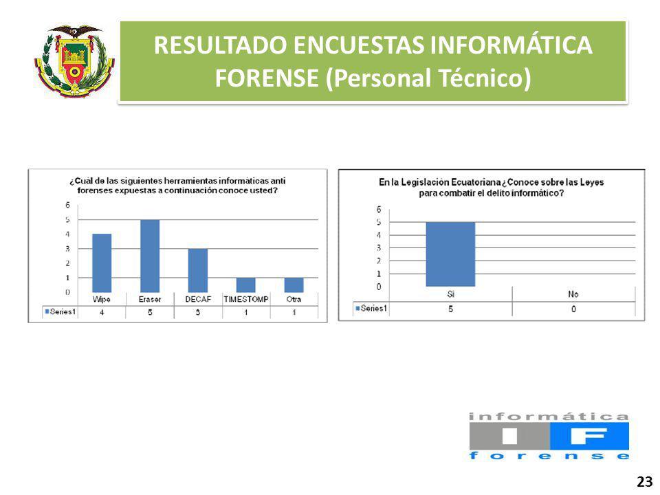 RESULTADO ENCUESTAS INFORMÁTICA FORENSE (Personal Técnico)