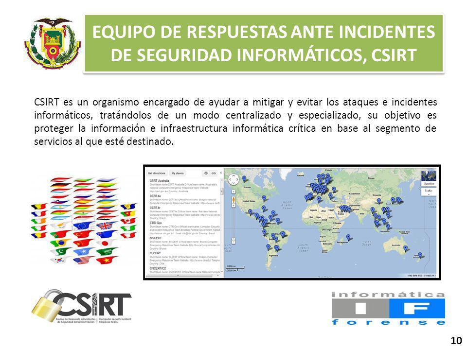 EQUIPO DE RESPUESTAS ANTE INCIDENTES DE SEGURIDAD INFORMÁTICOS, CSIRT
