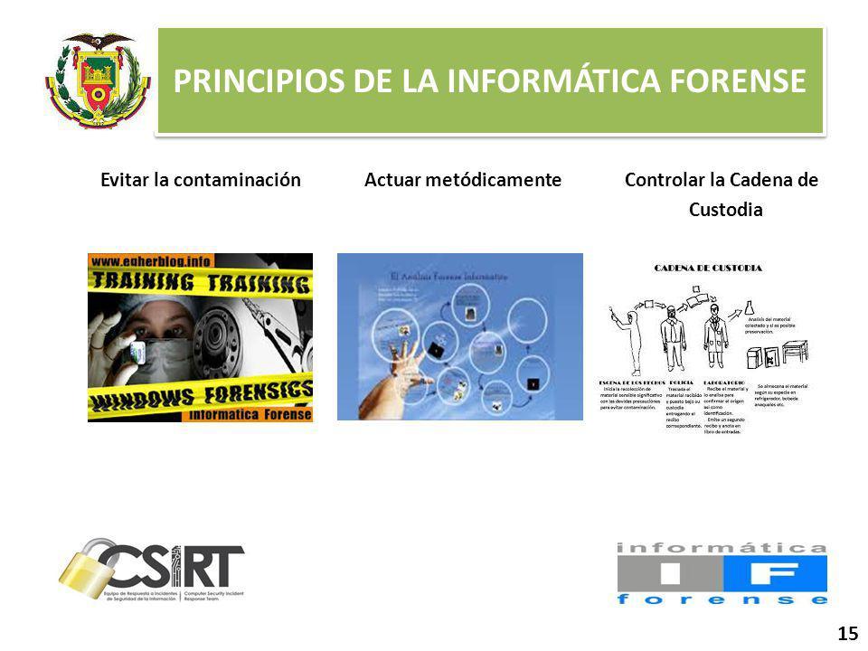 PRINCIPIOS DE LA INFORMÁTICA FORENSE