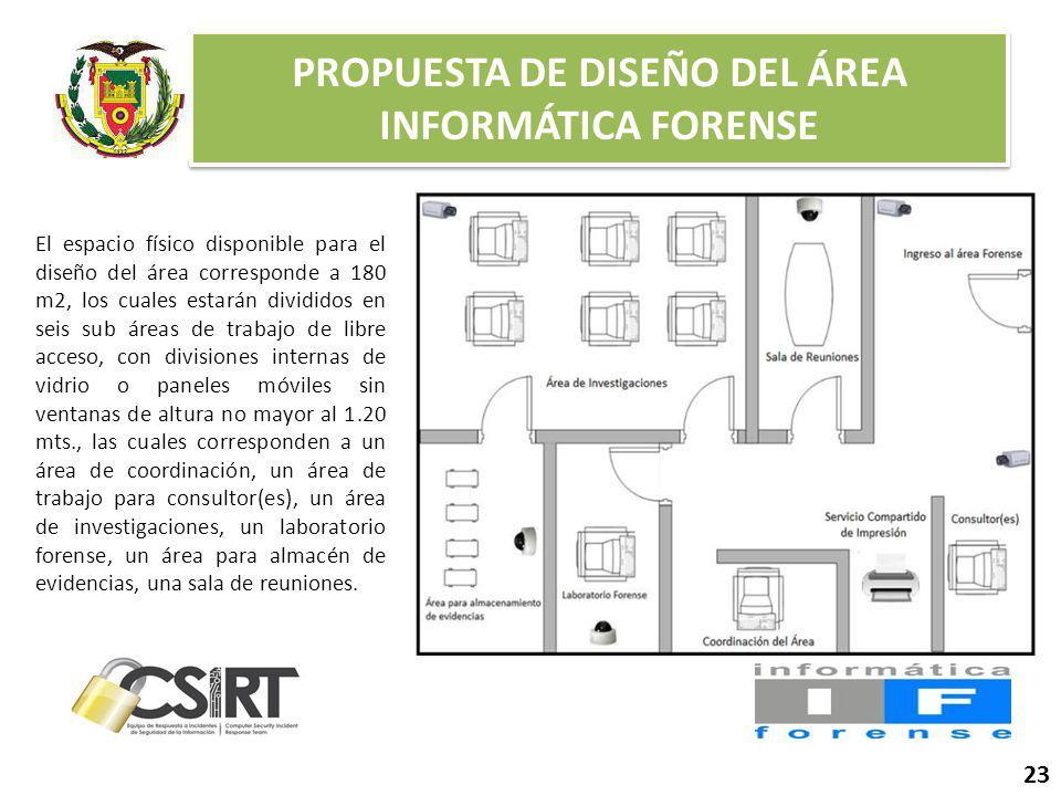 PROPUESTA DE DISEÑO DEL ÁREA INFORMÁTICA FORENSE