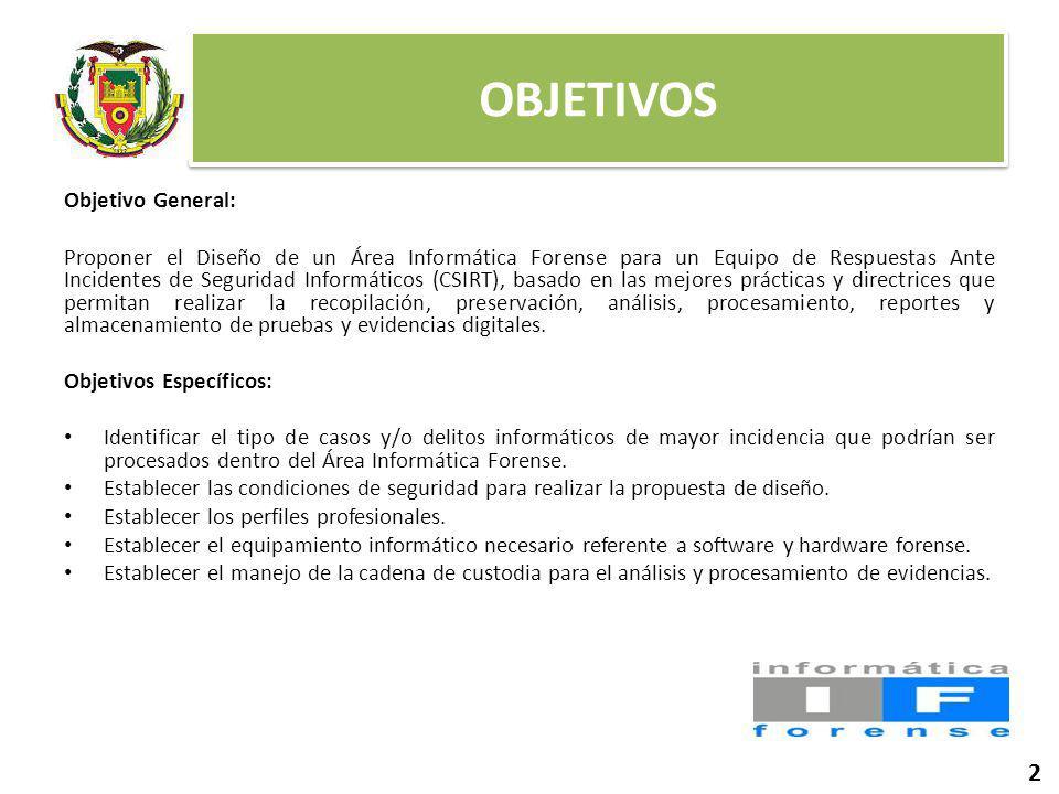 OBJETIVOS 2 Objetivo General: