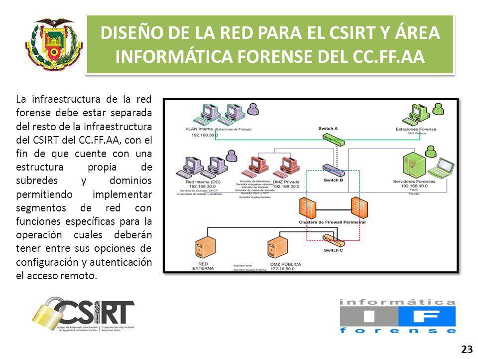 DISEÑO DE LA RED PARA EL CSIRT Y ÁREA INFORMÁTICA FORENSE DEL CC.FF.AA