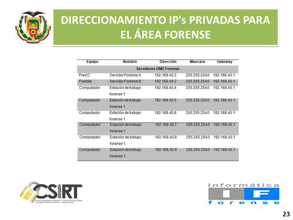 DIRECCIONAMIENTO IP s PRIVADAS PARA EL ÁREA FORENSE