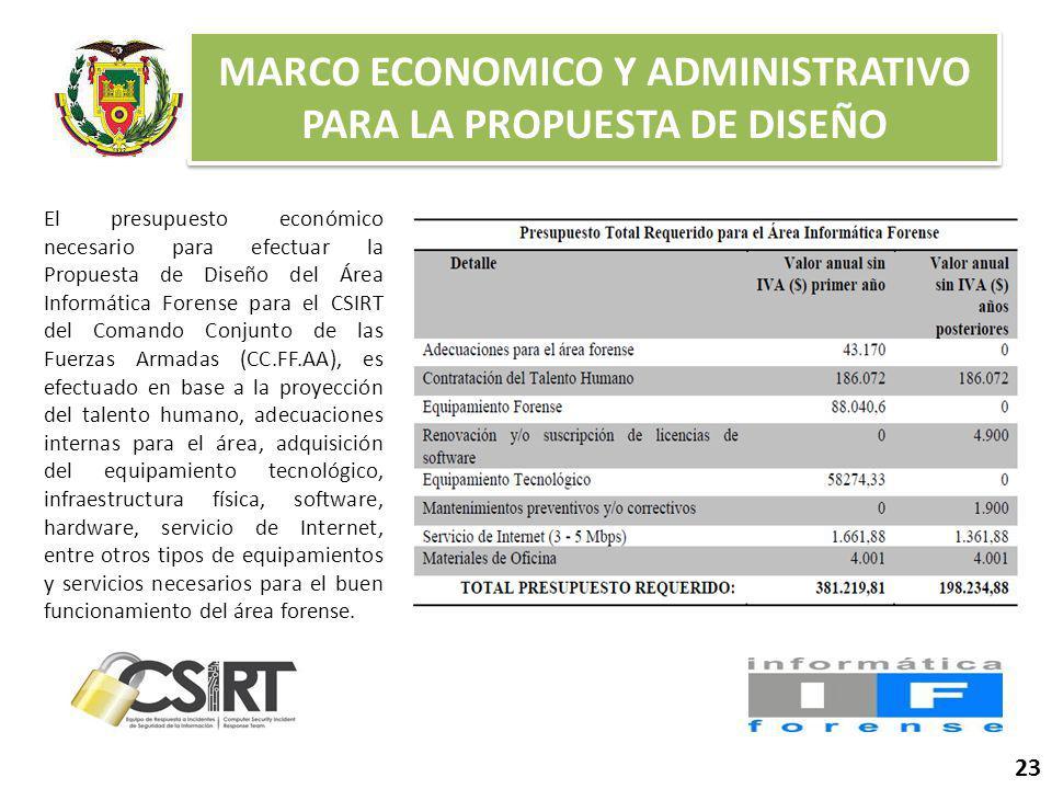 MARCO ECONOMICO Y ADMINISTRATIVO PARA LA PROPUESTA DE DISEÑO