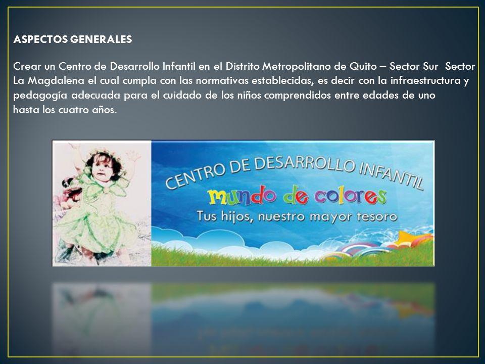 ASPECTOS GENERALES Crear un Centro de Desarrollo Infantil en el Distrito Metropolitano de Quito – Sector Sur Sector.