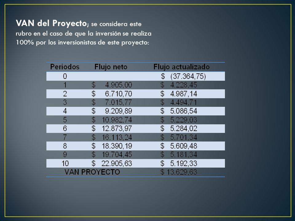 VAN del Proyecto; se considera este rubro en el caso de que la inversión se realiza 100% por los inversionistas de este proyecto: