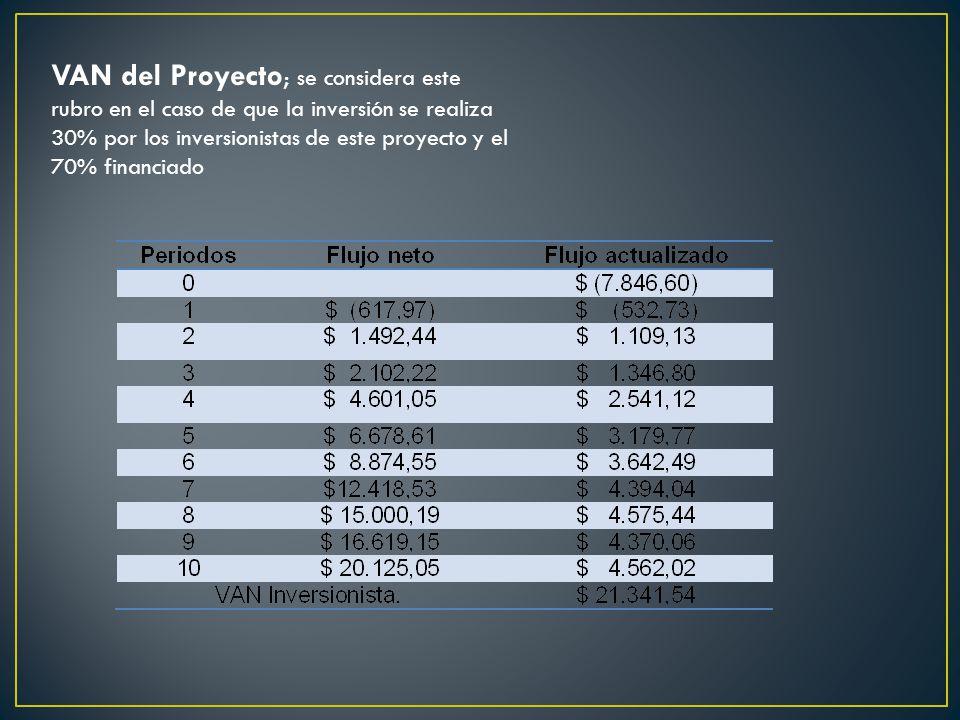 VAN del Proyecto; se considera este rubro en el caso de que la inversión se realiza 30% por los inversionistas de este proyecto y el 70% financiado