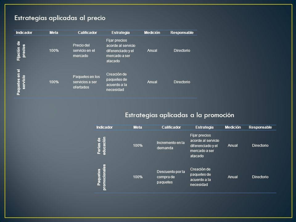 Paquetes en el servicio Paquetes promocionales