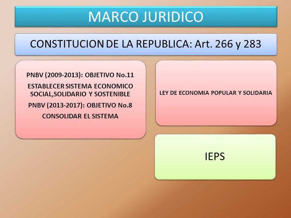 MARCO JURIDICO CONSTITUCION DE LA REPUBLICA: Art. 266 y 283 IEPS