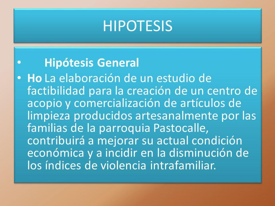 HIPOTESIS Hipótesis General
