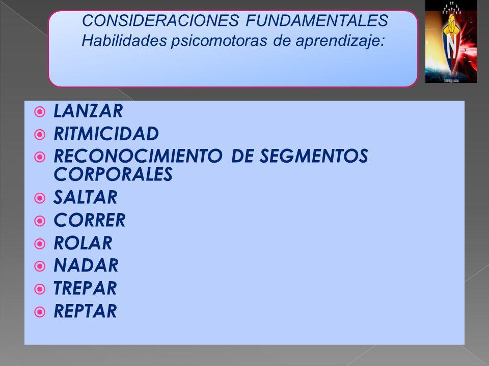 RECONOCIMIENTO DE SEGMENTOS CORPORALES SALTAR CORRER ROLAR NADAR