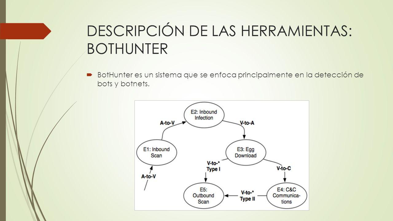 DESCRIPCIÓN DE LAS HERRAMIENTAS: BOTHUNTER