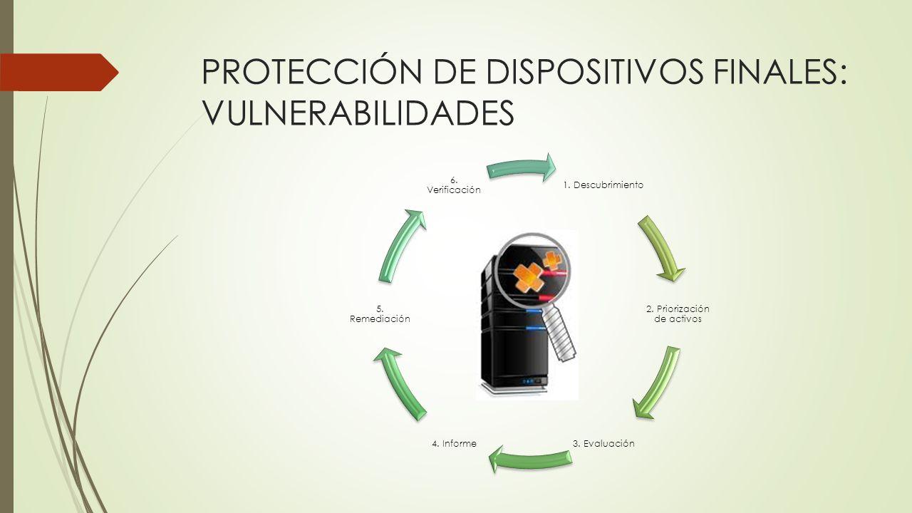 PROTECCIÓN DE DISPOSITIVOS FINALES: VULNERABILIDADES