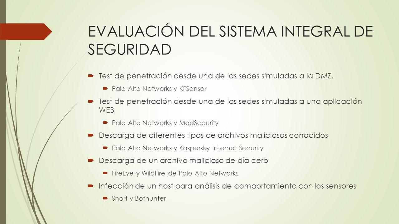 EVALUACIÓN DEL SISTEMA INTEGRAL DE SEGURIDAD
