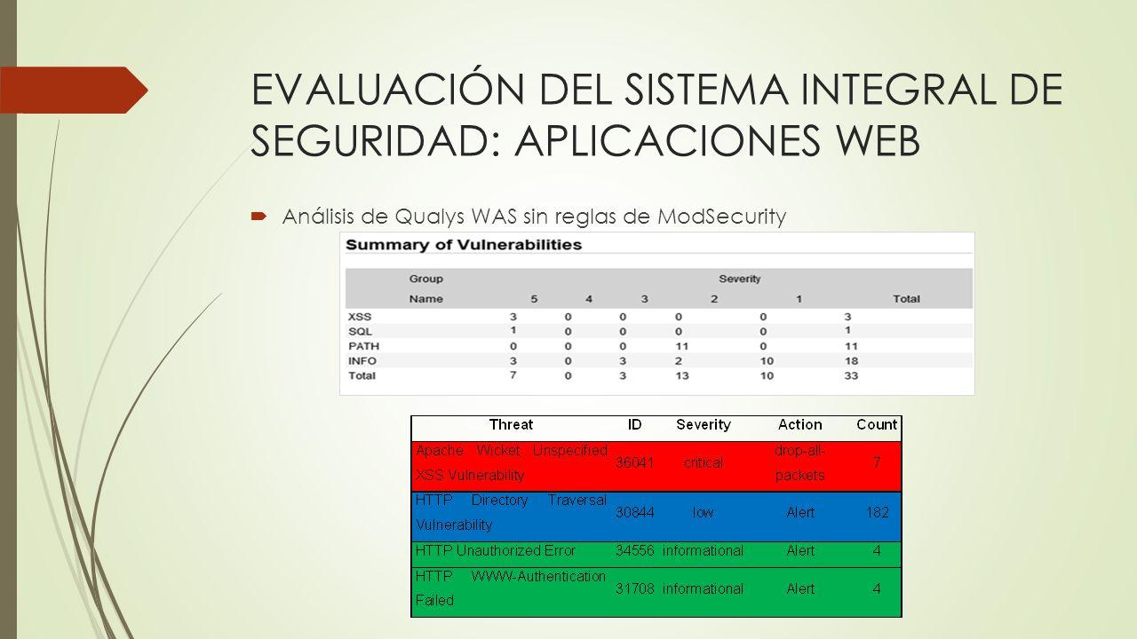 EVALUACIÓN DEL SISTEMA INTEGRAL DE SEGURIDAD: APLICACIONES WEB
