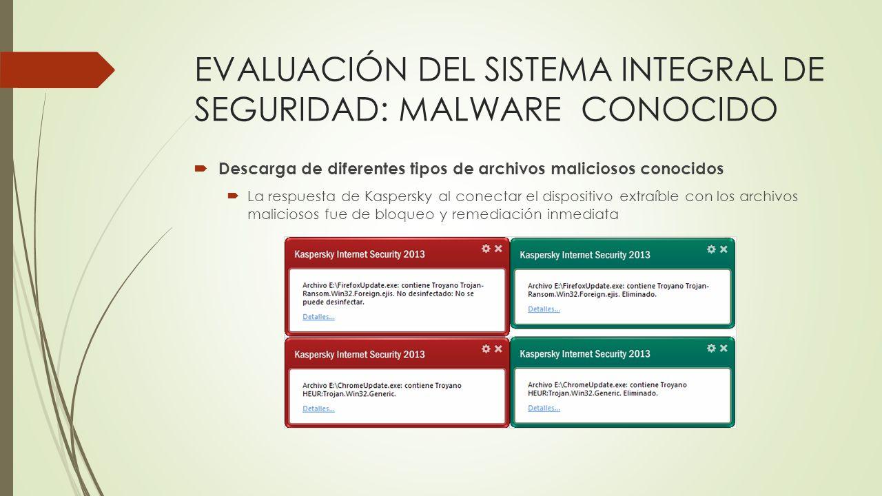 EVALUACIÓN DEL SISTEMA INTEGRAL DE SEGURIDAD: MALWARE CONOCIDO