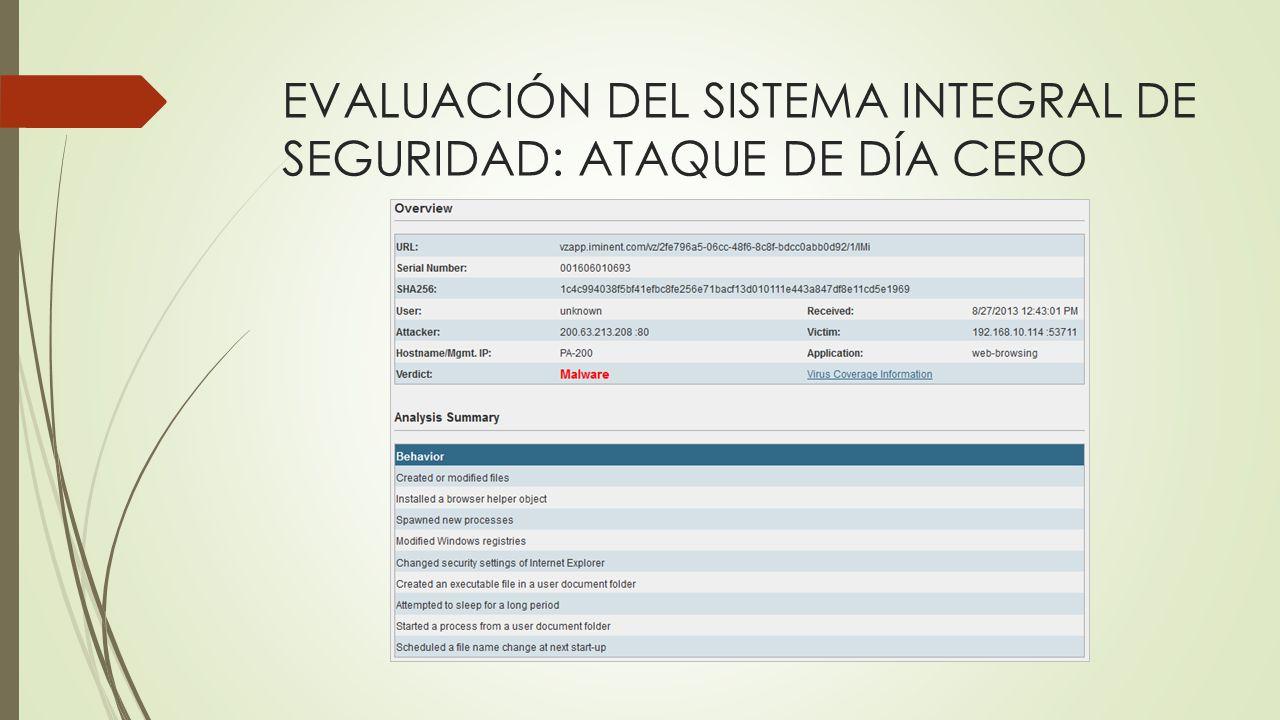 EVALUACIÓN DEL SISTEMA INTEGRAL DE SEGURIDAD: ATAQUE DE DÍA CERO