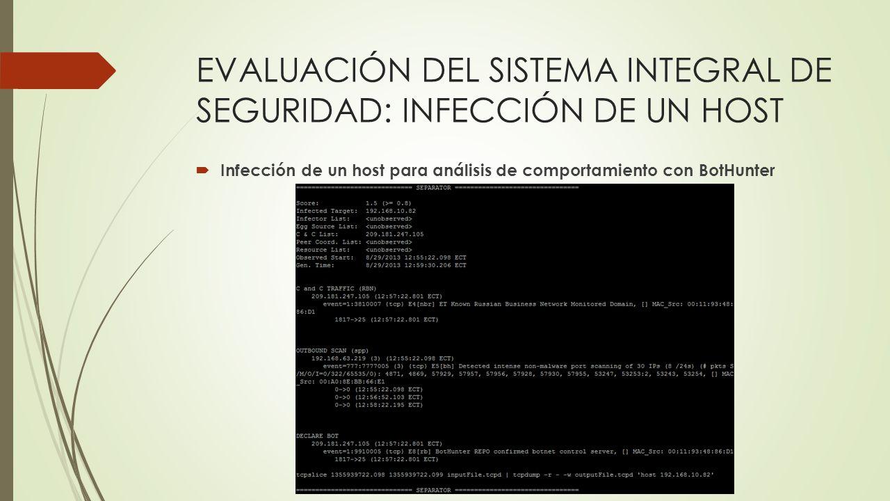 EVALUACIÓN DEL SISTEMA INTEGRAL DE SEGURIDAD: INFECCIÓN DE UN HOST