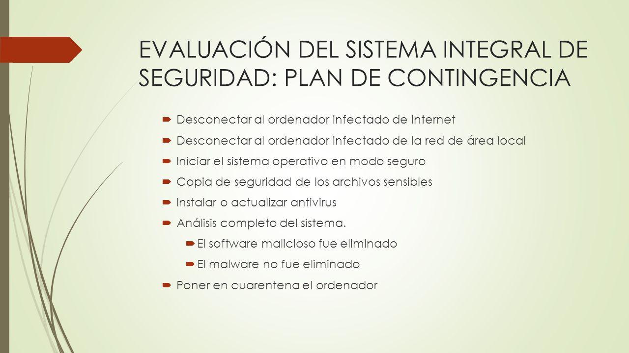 EVALUACIÓN DEL SISTEMA INTEGRAL DE SEGURIDAD: PLAN DE CONTINGENCIA