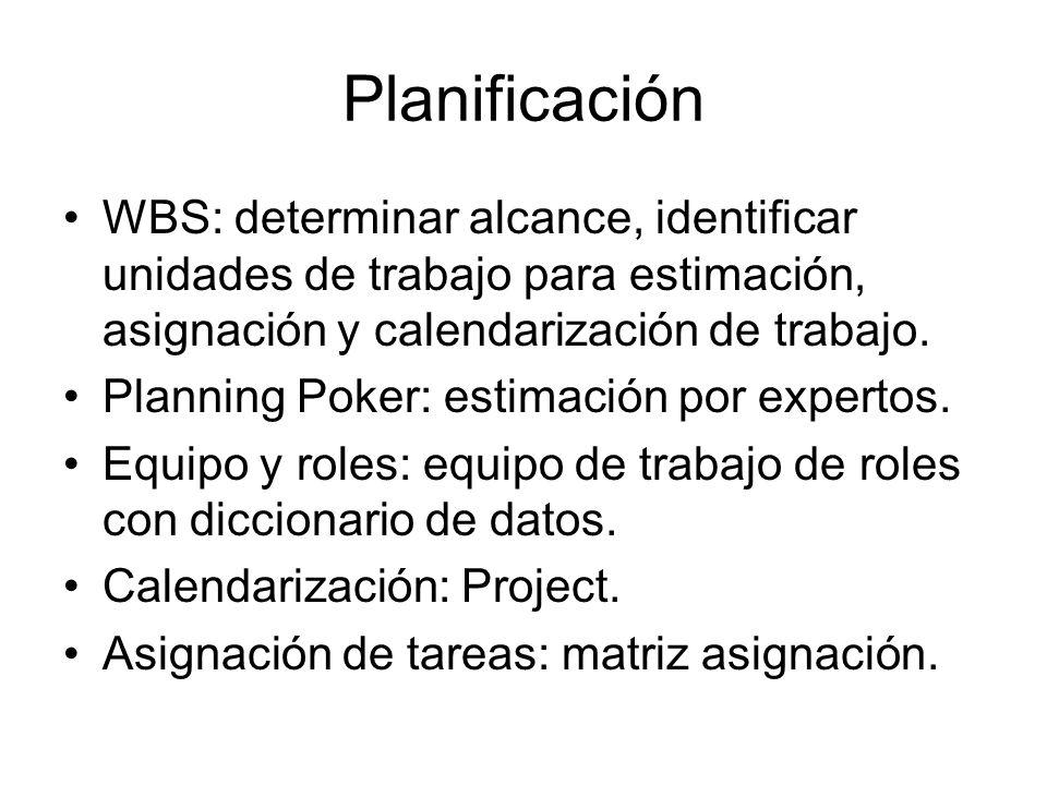 Planificación WBS: determinar alcance, identificar unidades de trabajo para estimación, asignación y calendarización de trabajo.