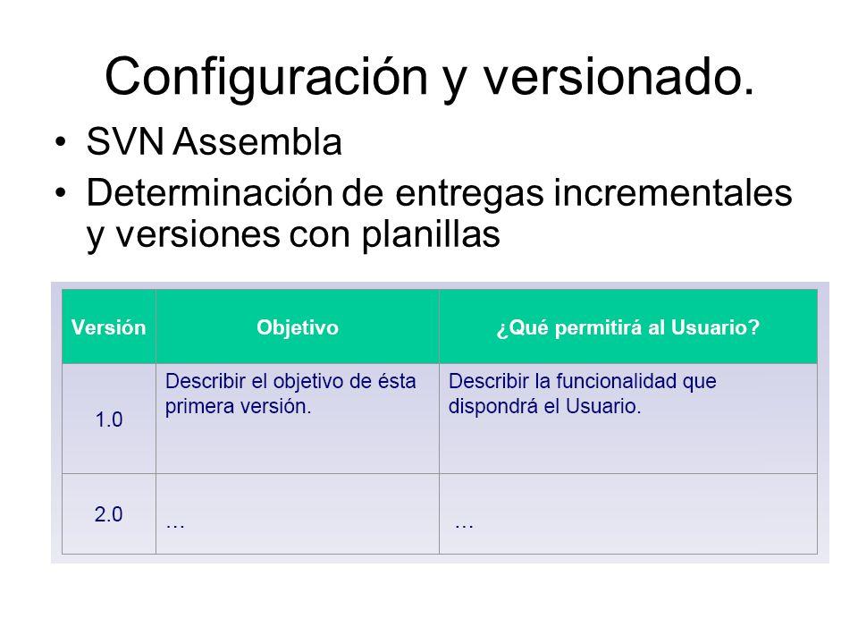 Configuración y versionado.