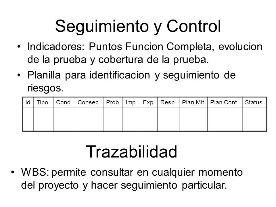 Seguimiento y Control Trazabilidad