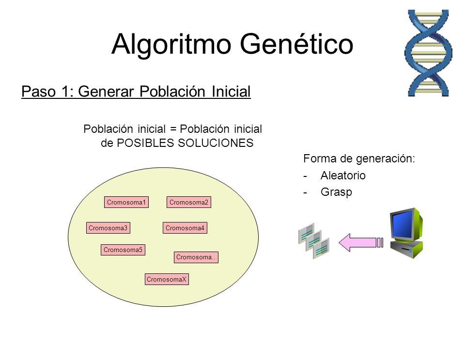 Algoritmo Genético Paso 1: Generar Población Inicial