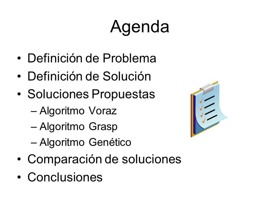 Agenda Definición de Problema Definición de Solución