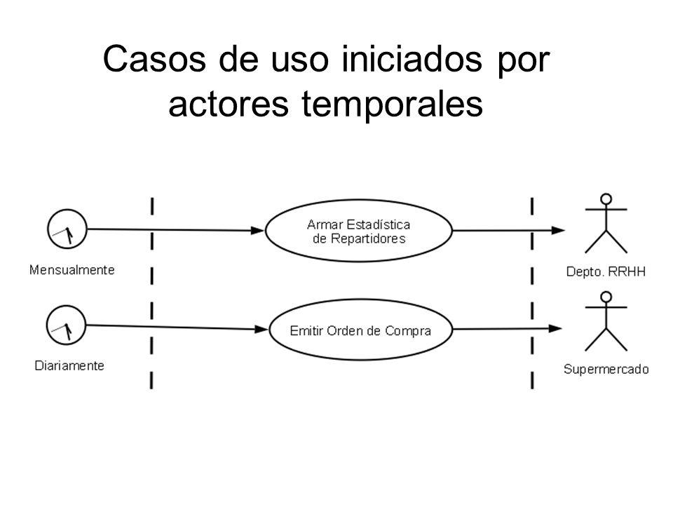 Casos de uso iniciados por actores temporales