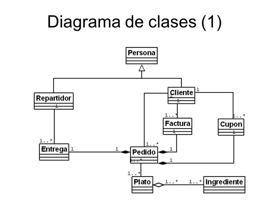 Diagrama de clases (1)