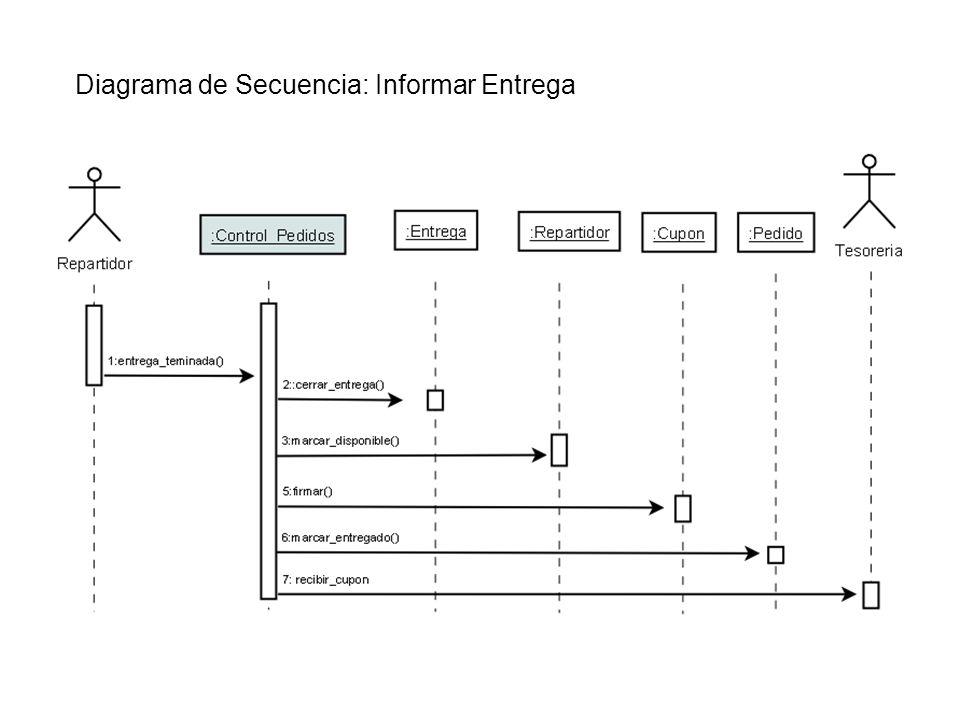 Diagrama de Secuencia: Informar Entrega