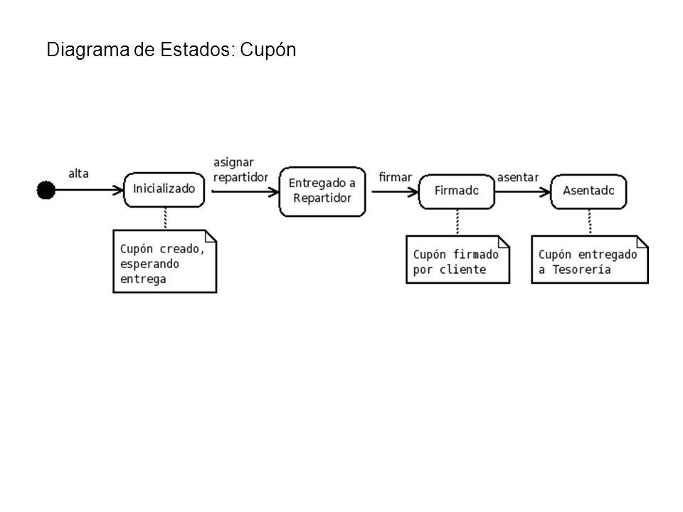 Diagrama de Estados: Cupón